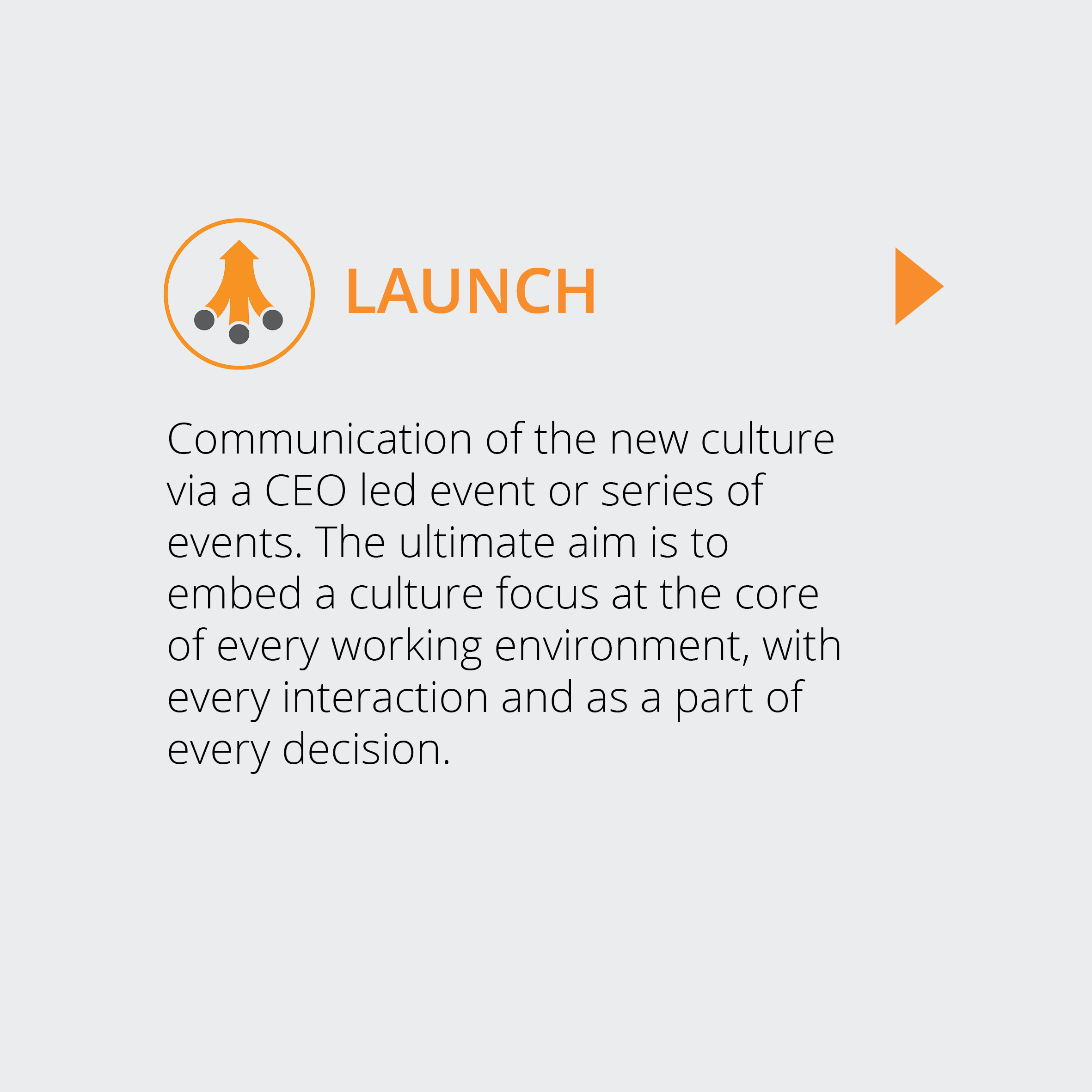 Square image for Launch - culture capture project by Corporate Edge