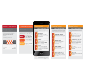 Mobile Reference Notes - part of Blended Solutions approach to Corporate Coaching for Corporate Edge