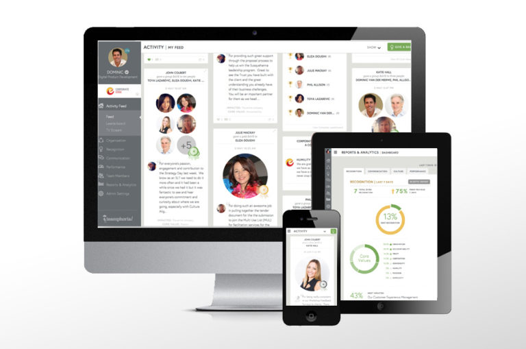 Mockup of employees using Teamphoria - a digital engagement and recognition platform