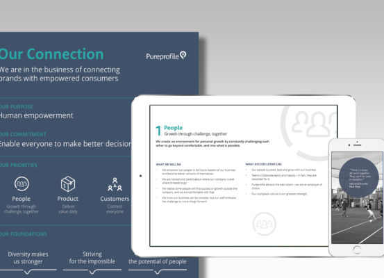 Our work with PureProfile, a client of our Culture Capture program where we worked with executive leaders to refine their company culture.